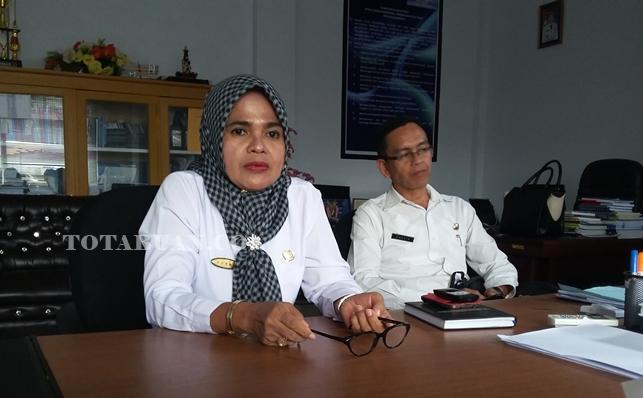 Pemkot Kotamobagu Alihkan 338 Guru SMA/SMK ke Pemprov
