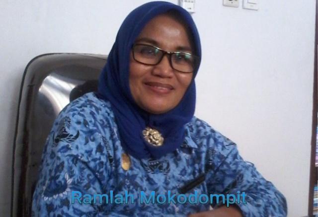 Disperindag Prediksi Harga Sembako Melonjak Minggu Kedua Ramadhan