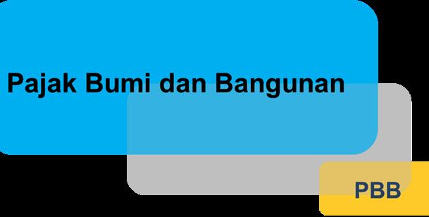 Pemkab Bolmong Over Target PBB di Tahun 2015