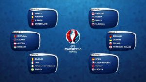 Pembagian Grup Euro 2016