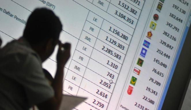 Mengenal Sistem Perhitungan dan Penetapan Jumlah Kursi di Pemilu 2019