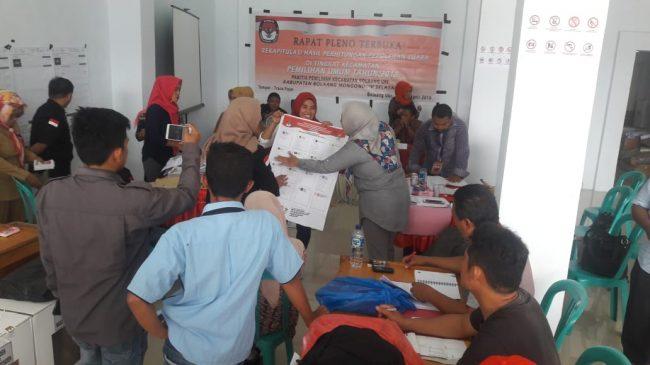 Satu TPS di Kabupaten Bolsel Hitung Ulang